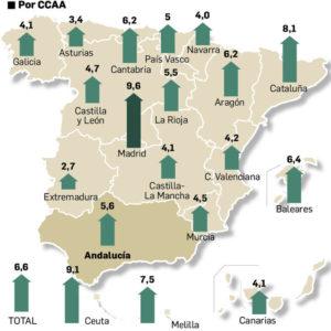 El precio de la vivienda pega su mayor estirón en Andalucía desde 2007